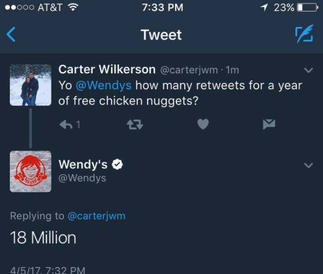 Megérkeztek az év legnépszerűbb Twitter-bejegyzései! Nyert egy csirkerajongó